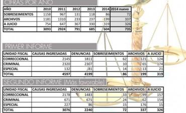Cambio del informe en la web de la Corte de Justicia