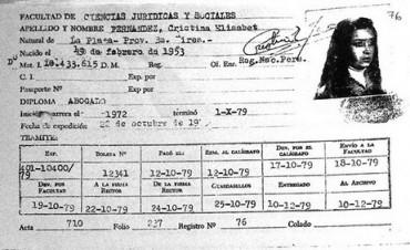 Bonadío sobreseyó a Cristina en otra denuncia por su título de abogada