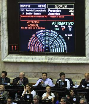 ¿Cómo votó cada diputado la reforma tributaria?