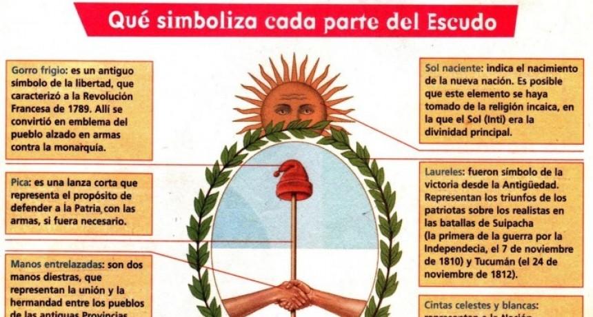 12 de Marzo Día del Escudo Nacional Argentino