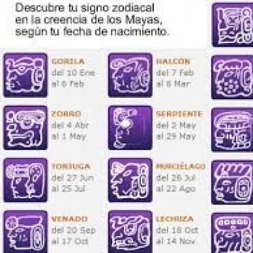 ¿Cómo eres según el horóscopo maya?