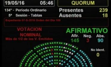 Diputados aprobó la Ley antidespidos y Macri ya está listo para vetarla